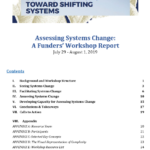 <i>Snippet:</i> Ten tips to start shifting to systems-informed evaluation