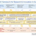 NICE Framework