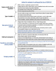 Transforming Evaluations and COVID-19, Part 3. Advice for this time